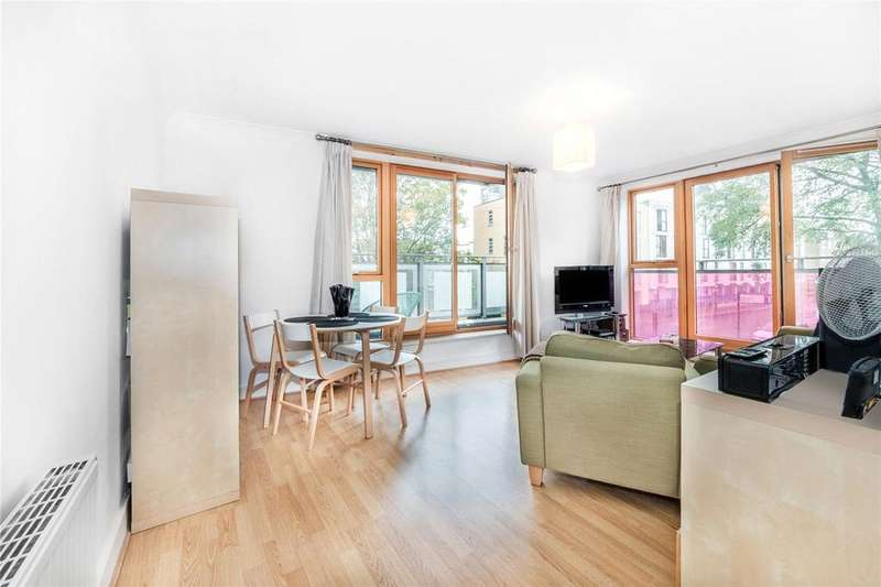 2 Bedrooms Flat for sale in Southgate Road, Islington, London