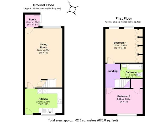 2 Bedrooms Terraced House for sale in Savoy Avenue, Hayes, Middlesex, UB3