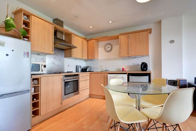2 Bedrooms Flat for sale in Marcon Place, Hackney, London, E8