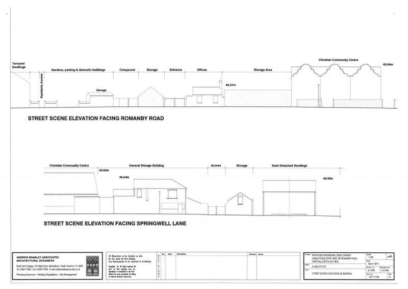3 Bedrooms Land Commercial for sale in Prime Residential Development Site, Romanby, Northallerton, DL7 8NQ