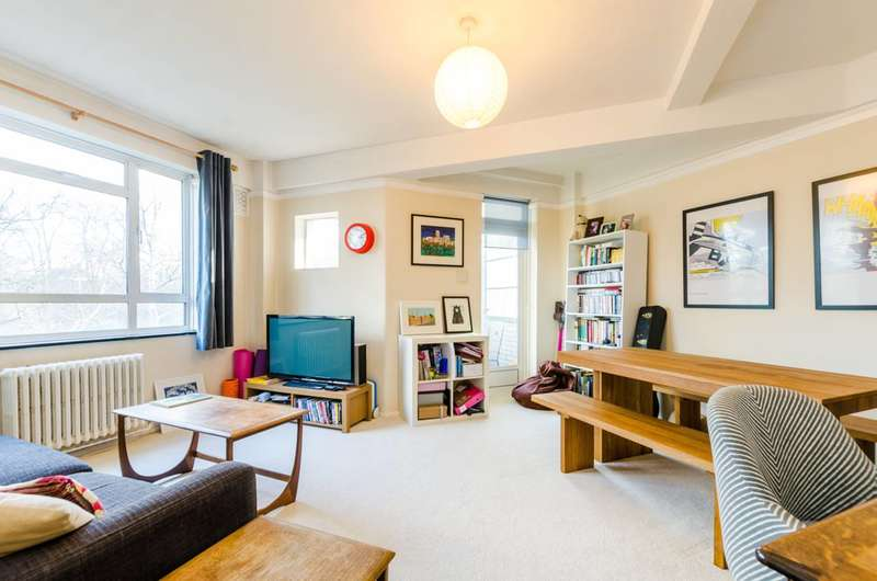 2 Bedrooms Flat for sale in Christchurch House, Brixton Hill, SW2