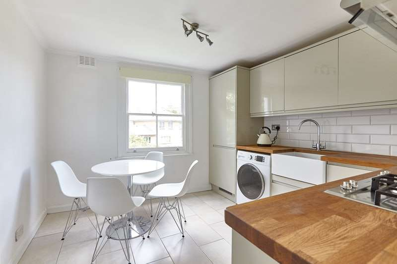 2 Bedrooms Flat for sale in Digby Crescent, London, London, N4