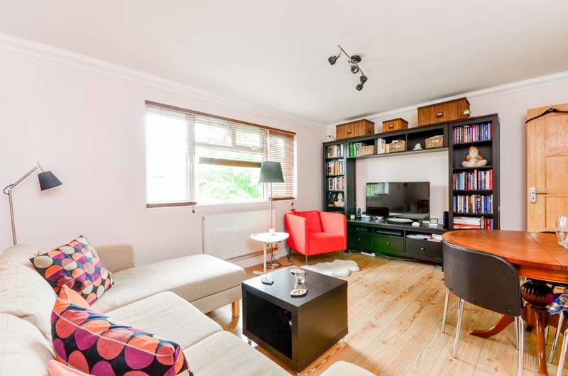 2 Bedrooms Flat for sale in Clarendon House, Crystal Palace, SE20