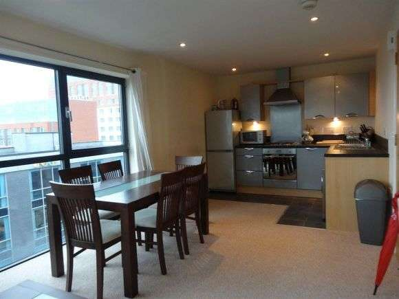 2 Bedrooms Flat for rent in Ag1, Furnival Street, Sheffield