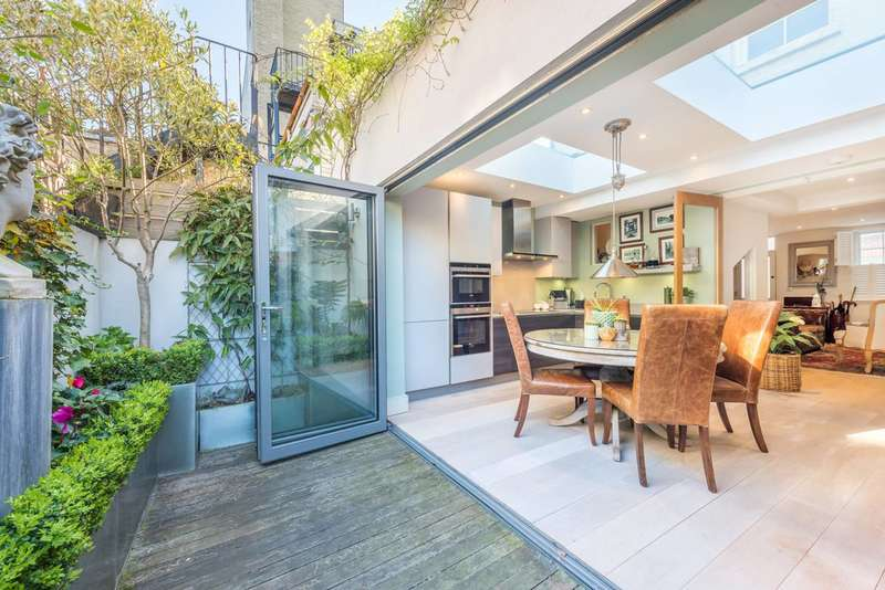 2 Bedrooms End Of Terrace House for sale in Water Lane, Richmond, TW9