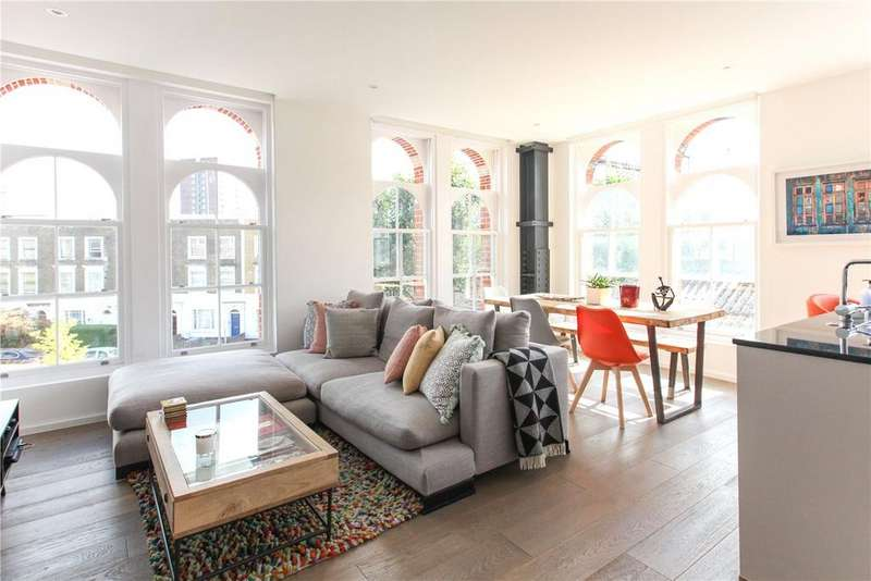 2 Bedrooms Flat for sale in Canterbury Lofts, Canterbury Road, Queens Park, NW6