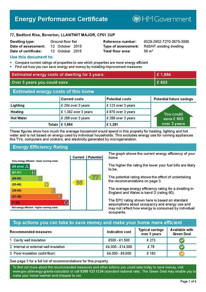 2 Bedrooms Flat for rent in 77 Bedford Rise, Llantwit Major CF61