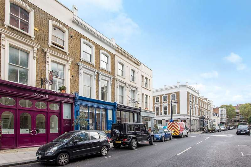 2 Bedrooms House for sale in All Saints Road, Notting Hill, W11