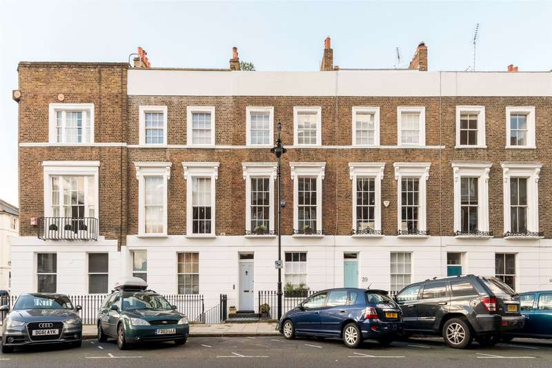 2 Bedrooms Flat for sale in Princess Road, London, NW1