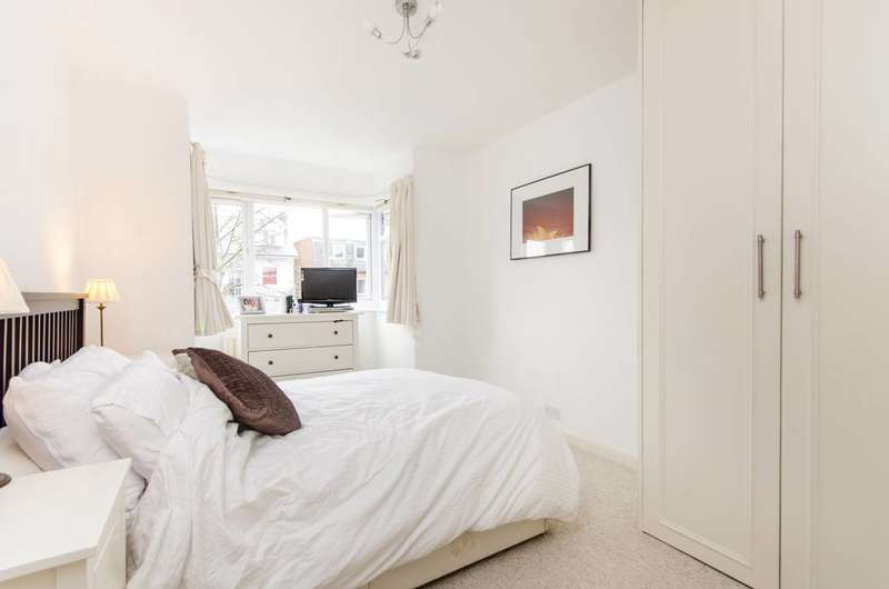 2 Bedrooms Flat for sale in Woodbury House, Wimbledon, SW19