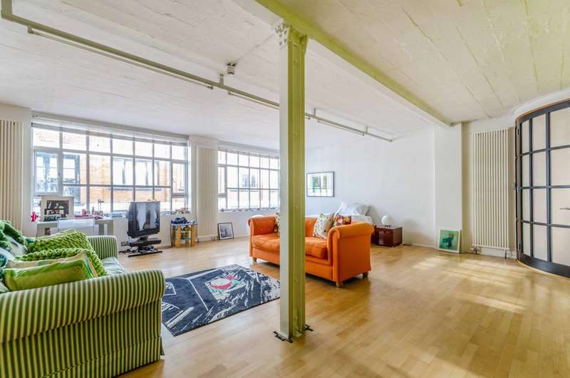 2 Bedrooms Flat for sale in Hoxton Square, Hoxton, N1