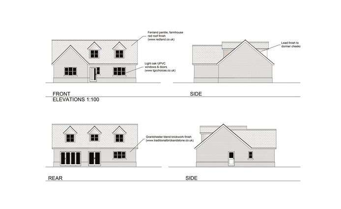 4 Bedrooms Plot Commercial for sale in Prickwillow Road, Queen Adelaide, Ely