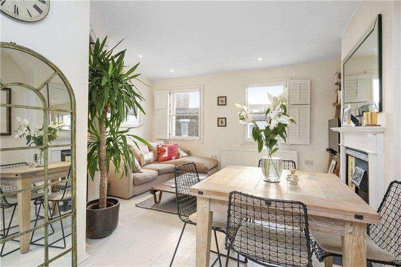 2 Bedrooms Flat for sale in Tadmor Street, London, W12