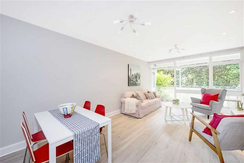 2 Bedrooms Flat for sale in Clarence Avenue, Clapham, London, SW4