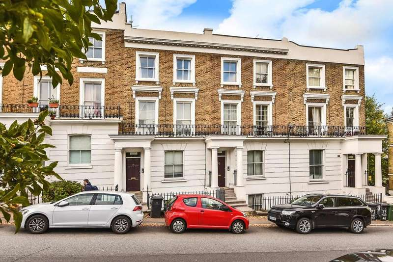 2 Bedrooms Flat for sale in Gipsy Hill, Gipsy Hill