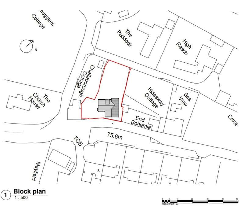 Land Commercial for sale in Avglen, Ringmore