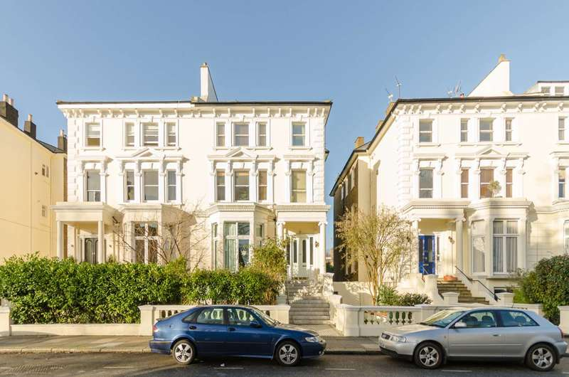 2 Bedrooms Flat for sale in Belsize Park NW3, Belsize Park, NW3