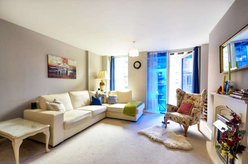 2 Bedrooms Flat for sale in Millharbour, Canary Wharf, E14