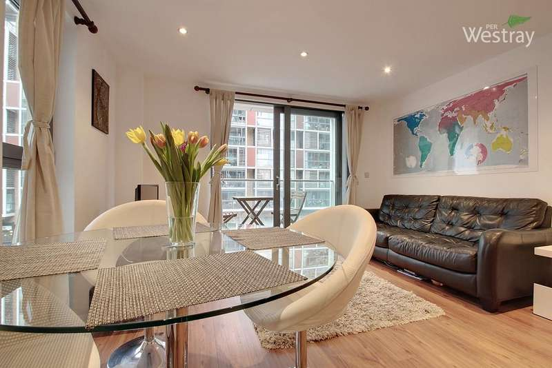 2 Bedrooms Flat for sale in Thomas Tower, Dalston Square, Hackney E8