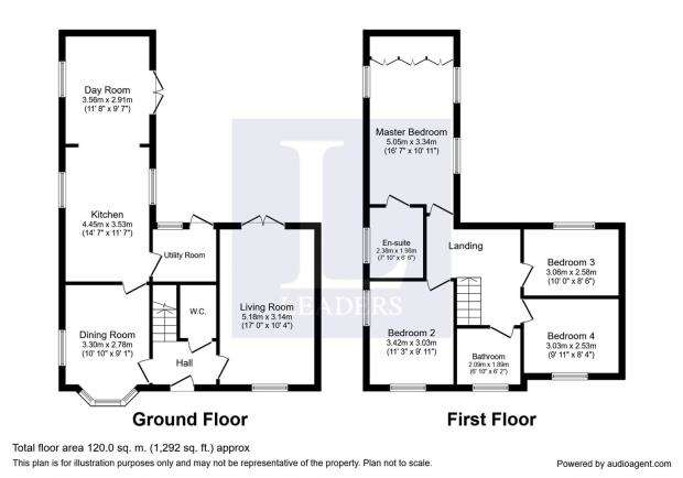 4 Bedrooms House for sale in Secundus Drive, Colchester