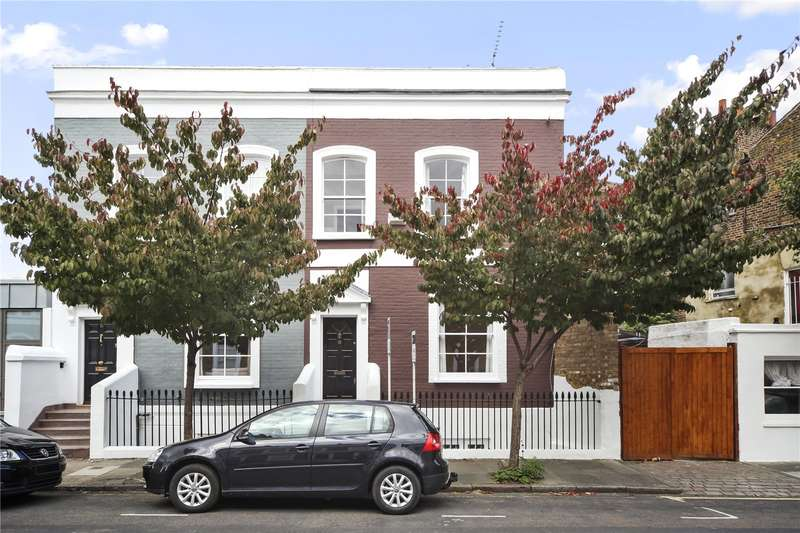 3 Bedrooms House for sale in Rydon Street, London, N1