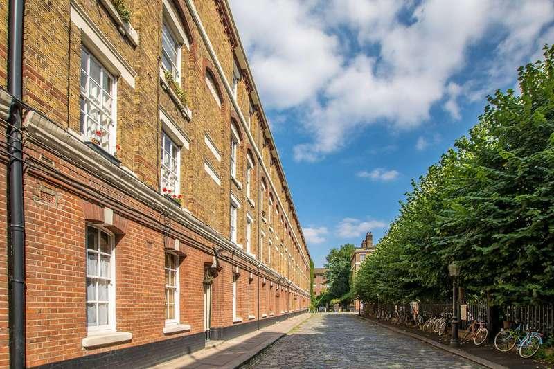 2 Bedrooms Flat for sale in Gibson Gardens, Stoke Newington, N16