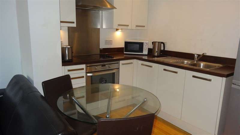 2 Bedrooms Flat for rent in Daisy Springs, Kelham Island, S3