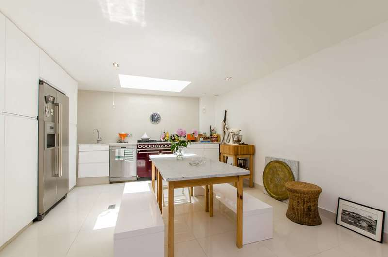 2 Bedrooms Terraced House for sale in Mill Row, Hoxton, N1