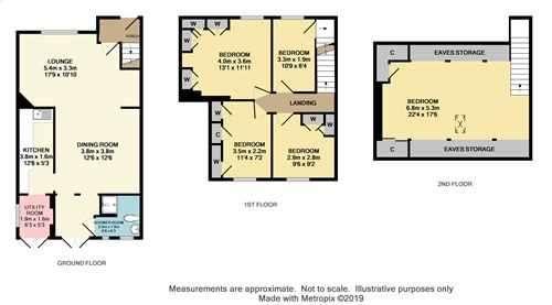 5 Bedrooms House for sale in Cedar Road, Dartford