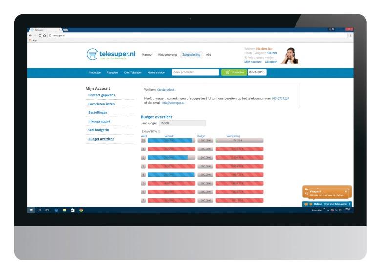 Budgetmodule helpt met efficiënt bestelgedrag, in beeld