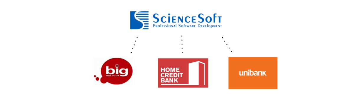 ScienceSoft fintech clients
