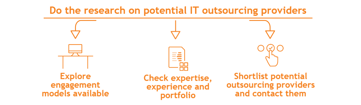 Finding the Best IT Outsourcing Company - Research