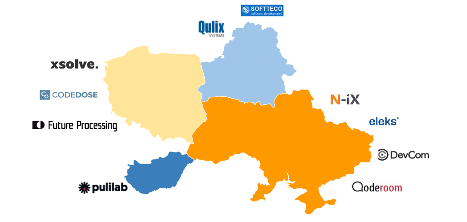 Java Development Outsourcing: 10 Providers in Eastern Europe