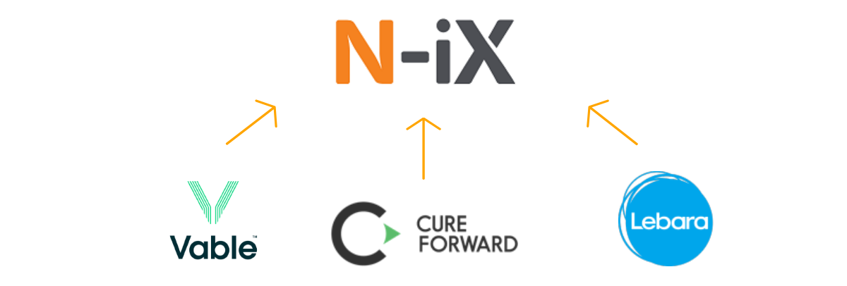 N-iX - Ukrainian Data Science Service Provider