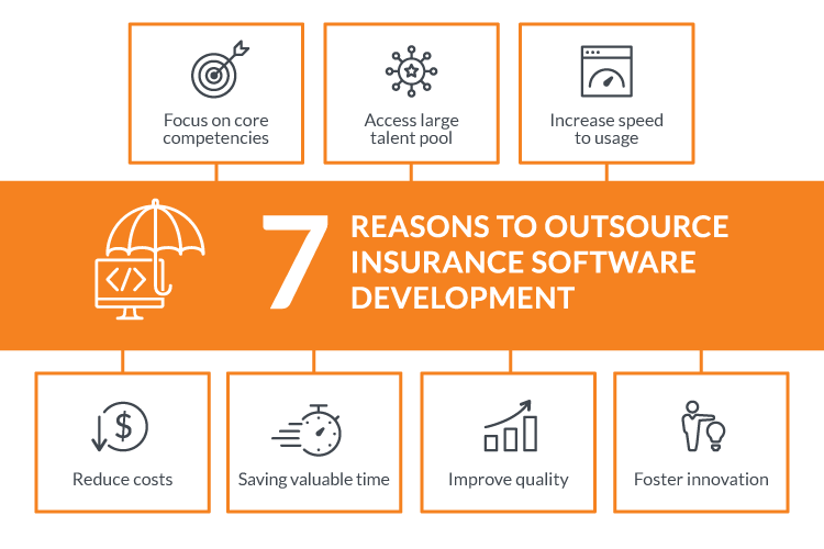 Insurance Software Development Outsourcing