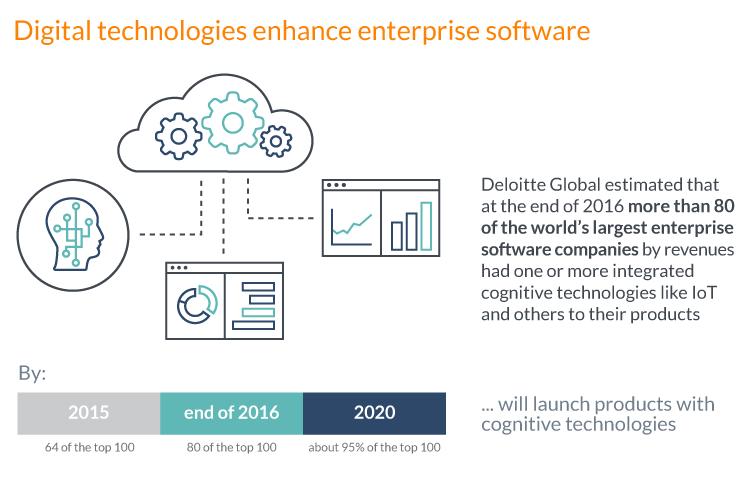 Enterprise_infographic