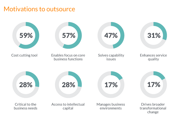 IT Outsourcing-vs.-Insourcing-2