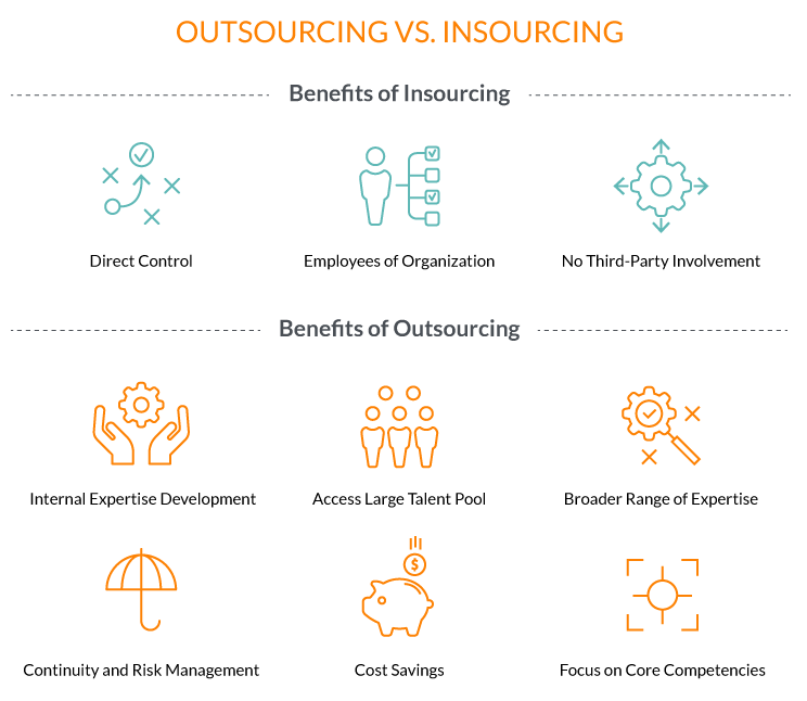 Outsourcing-vs.-Insourcing-1
