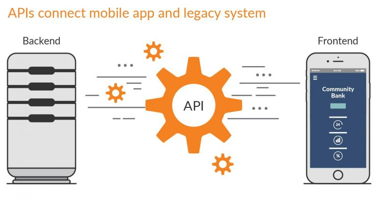 APIS mobile apps