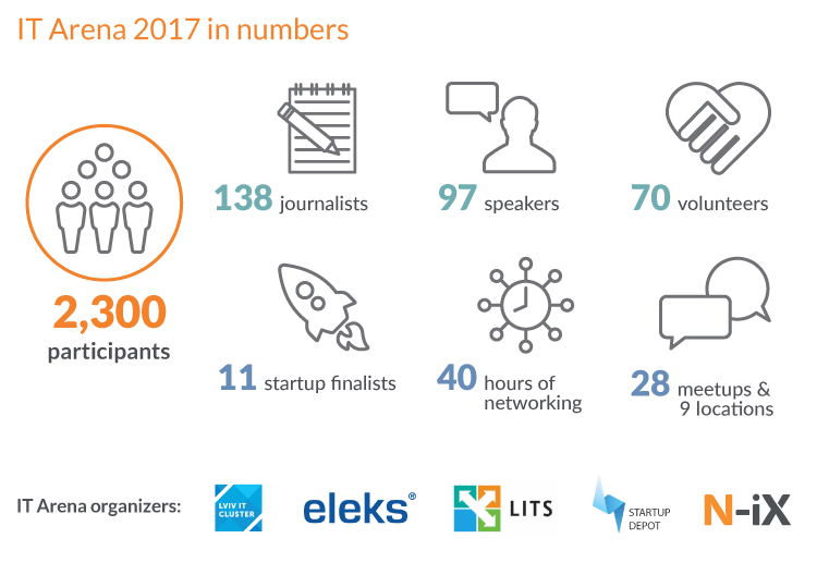 IT Arena 2017 in numbers