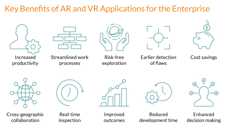 AR and Virtual Reality Solutions for the Enterprise