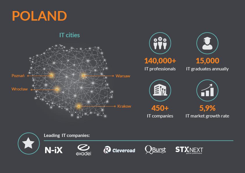 IT_Market-infographic5