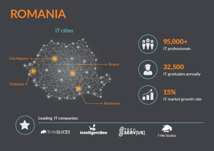 IT_Market-infographic7