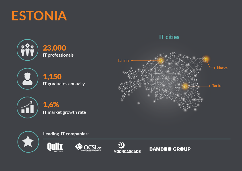 IT_Market-infographic13