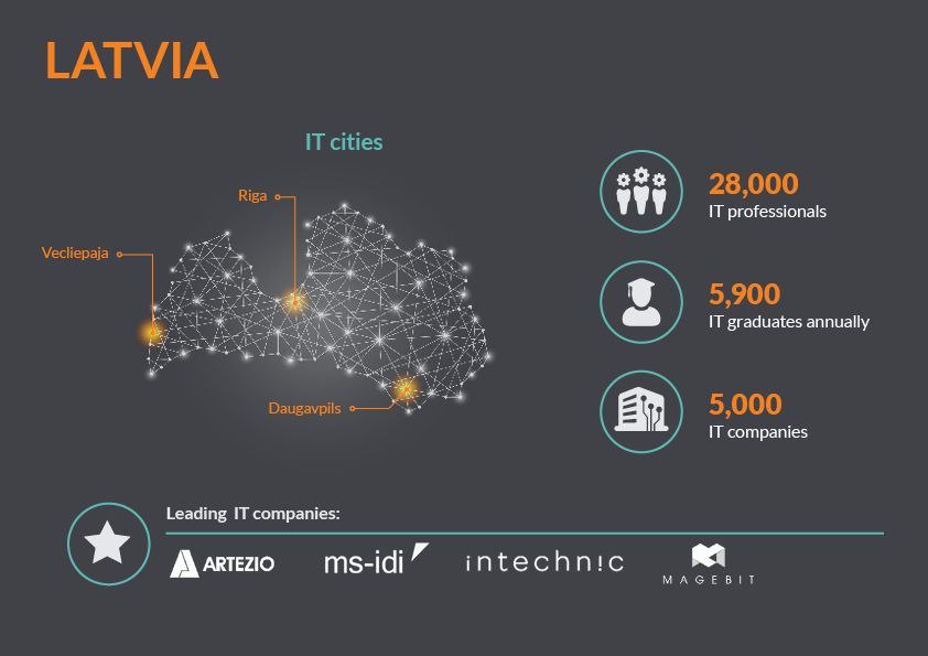 IT_Market-infographic14