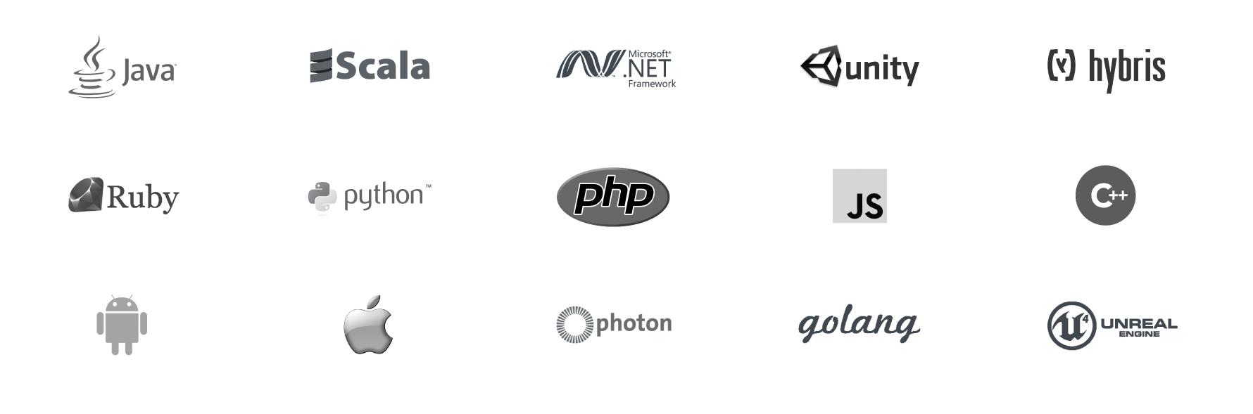 N-iX technologies