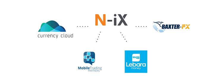N-iX fintech clients