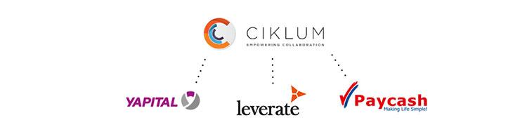 ciklum fintech clients