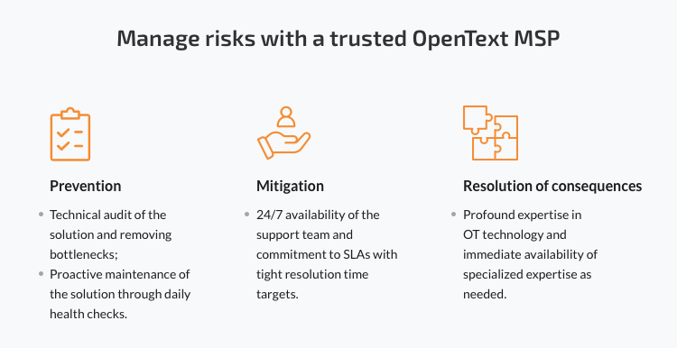 Manage risks with a trusted OpenText MSP