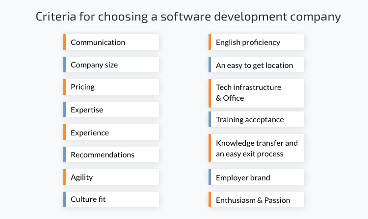 criteria for choosing a software development company